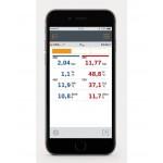 Комплект смарт-зондов Testo  для холодильных систем - Для измерения температуры и давления
