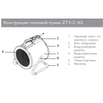 Тепловая пушка ZILON ZTV-5C N2 Профи (4,5 кВт)